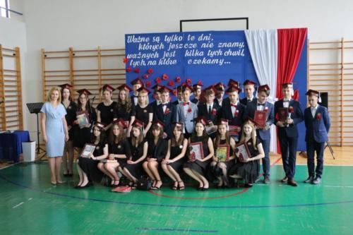 Zakończenie roku szkolnego 2020/2021 II